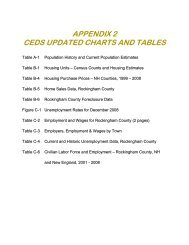 APPENDIX 2 CEDS UPDATED CHARTS AND TABLES - REDC