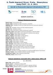 seznam vip hostů - TOP EXPO CZ
