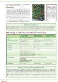 Téléchargez la fiche en PDF - (CAUE75) Paris - Page 6
