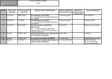 liste des marchés 2009 - Le Centre Hospitalier de Bailleul