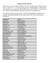 Radium Girls Cast List - WBHSTheatre.com