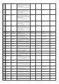 liste des marchés 2008 - Le Centre Hospitalier de Bailleul - Page 2