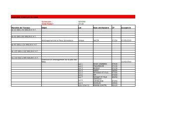 MARCHES CONCLUS EN 2010 Commune : SOYONS Code Postal ...