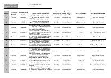 liste des marchés 2010 - Le Centre Hospitalier de Bailleul