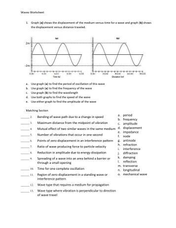 properties of waves worksheet worksheets releaseboard free printable worksheets and activities. Black Bedroom Furniture Sets. Home Design Ideas