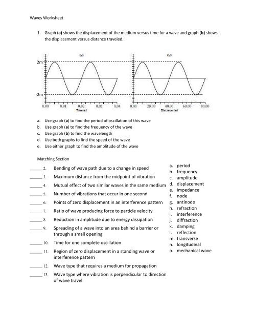 Waves Worksheet Pdf