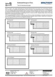3.1 Kantenausführungen an Türen - Grauthoff Türengruppe