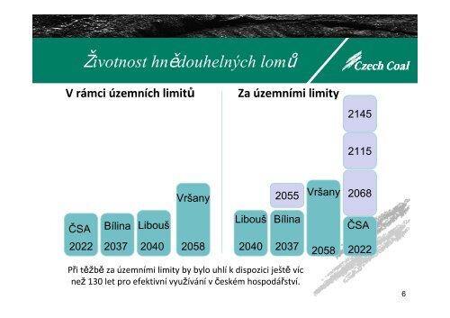 Role domácích nerostných surovin pro sektor ... - TOP EXPO CZ