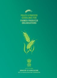 FPO Policy - Agritech Portal