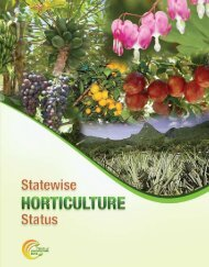 Contact us - National Horticulture Mission
