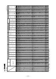 消防力の現況 [PDFファイル/581KB]