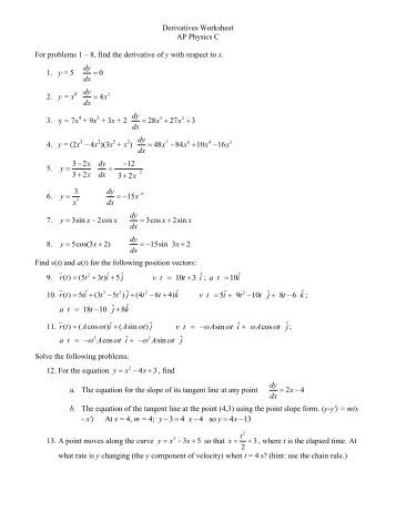 Worksheets Derivatives Worksheet limit definition of derivative worksheet intrepidpath 4 instruction greenriver edu