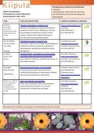 Koulutuskalenteri - Kiipula, Kiipulan koulutus