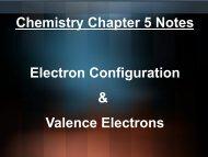Electron Configuration Presentation