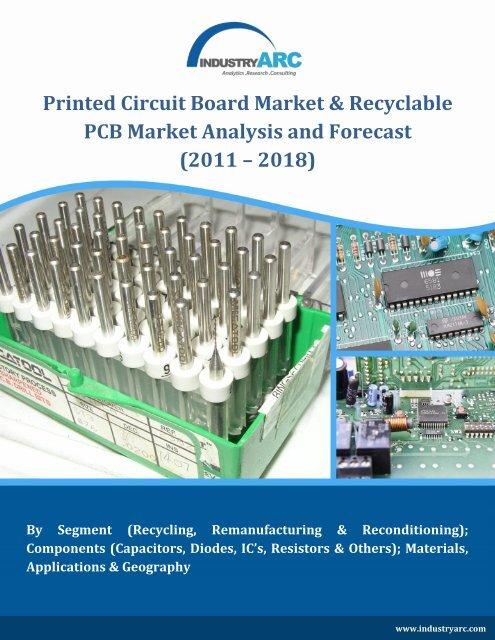 Printed Circuit Board (PCB) Market