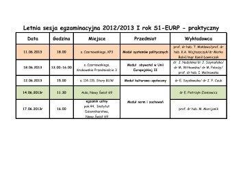 Letnia sesja egzaminacyjna 2012/2013 I rok S1-EURP - praktyczny