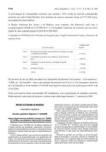Decreto Legislativo Regional n.º 12/2009/M