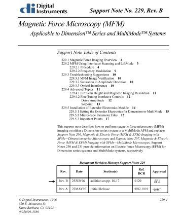 an introduction to the physics of magnetic resonance microscopy High sensitivity electron spin resonance by magnetic resonance force microscopy at low temperature dissertation presented in partial ful llment of the requirements for.