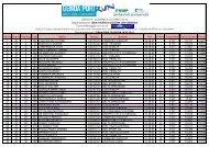 La classifica ufficiale - Genoa Port Center