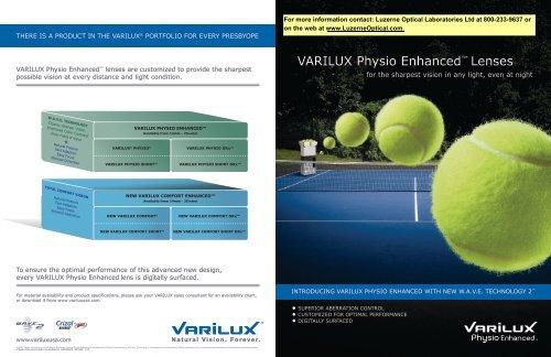 VARILUX Physio Enhanced™ Lenses - Luzerne Optical Laboratories