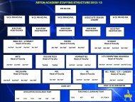 aston academy staffing structure 2012 / 13 - astonacademy.org