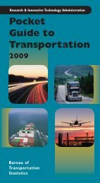 Pocket Guide to Transportation 2009 - Research and Innovative ...