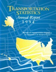 Transportation Statistics Annual Report - Research and Innovative ...