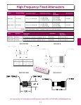 Fixed Attenuators - EMPOS - Page 7