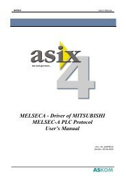 MELSECA - Driver of MITSUBISHI MELSEC-A PLC ... - Askom