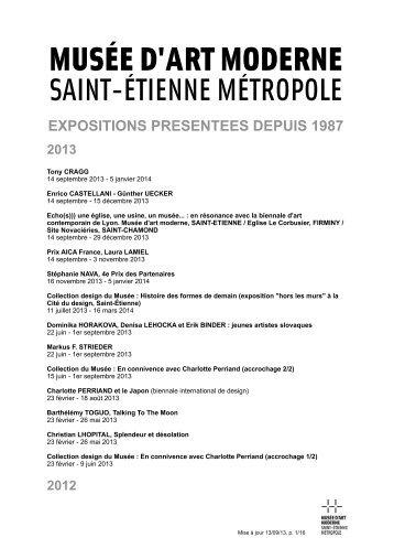 Liste des expositions présentées au Musée depuis 1987