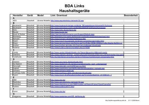 BDA Links Haushaltsgeräte - Bedienungsanleitung - WB4.DE