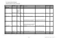 17 February 2010 (20 KB PDF) - Angus Community Planning