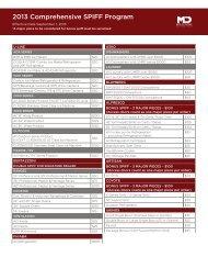 2013-Comprehensive-S.. - Milestone Distributors