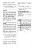IDS CREDIT - Distribuidora Giorgio - Page 7