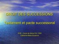 DROIT DES SUCCESSIONS Testament et pacte successoral