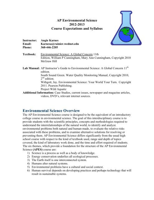 Course Expectations and Syllabus- AP Environmental Science