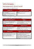 Veja aqui o Programa Educativo em detalhe - Page 2