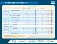 CRIZAL® LEnS PORTFOLIO - Luzerne Optical Labs