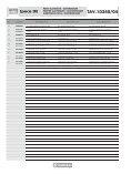 Epoca S - Distribuidora Giorgio - Page 4