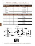 High Power Solid State Coaxial Switch - EMPOS - Page 4