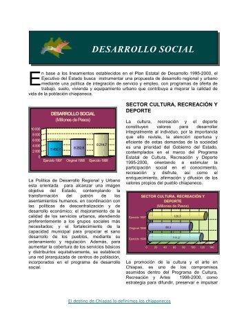 Desarrollo Social - Secretaria de Hacienda