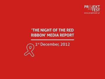 prezentacja NCK_2012.pdf - Konkurs Kampania Społeczna Roku