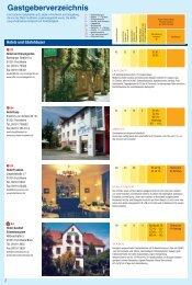 Gastgeberverzeichnis - Forchheim