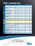 TREXA™ Availability Chart - Luzerne Optical Labs - Page 2
