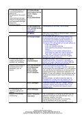 """NEN Commissie: 349 111 """"Drijvend bouwen"""" - watererfgoed.nl - Page 4"""