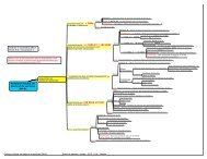 Politique d'achat de biens et de services RM-01