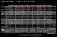semi-finished quick reference guide - Luzerne Optical Laboratories
