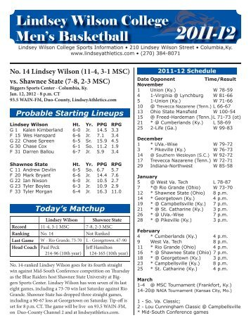 Notes - Lindsey Wilson College Athletics