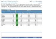 KS 3 FFT data - Hays