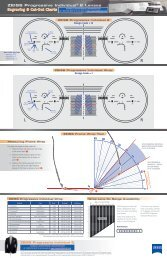 Zeiss Progressive individual® 2 Lenses Engraving & Cut-Out Charts